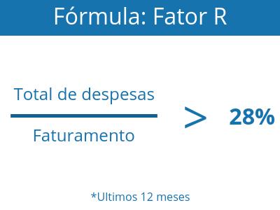 Fórmula_ Fator R